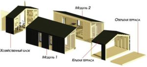 Модульные дома: модули